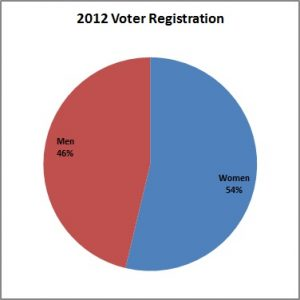 2012_Voter_Registration