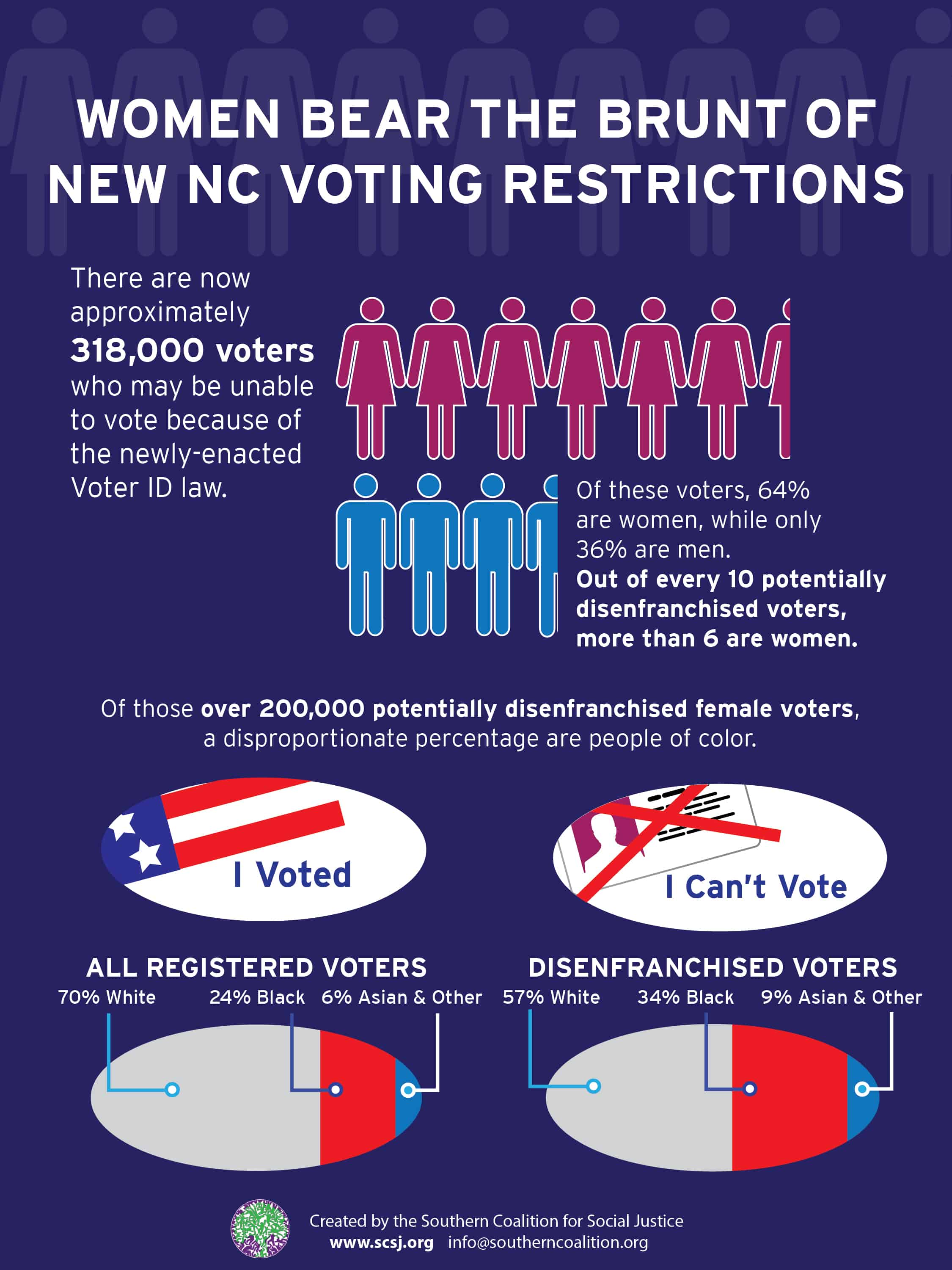 Major Of For Justice On Coalition Voter Social Women Id Impact Southern The Color -